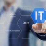 How small businesses can develop their IT roadmap