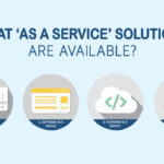 how as a service is changing the channel - infographic