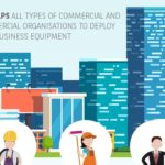 growing businesses with equipment finance