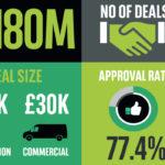 Brokers Infographics