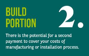 Build portion