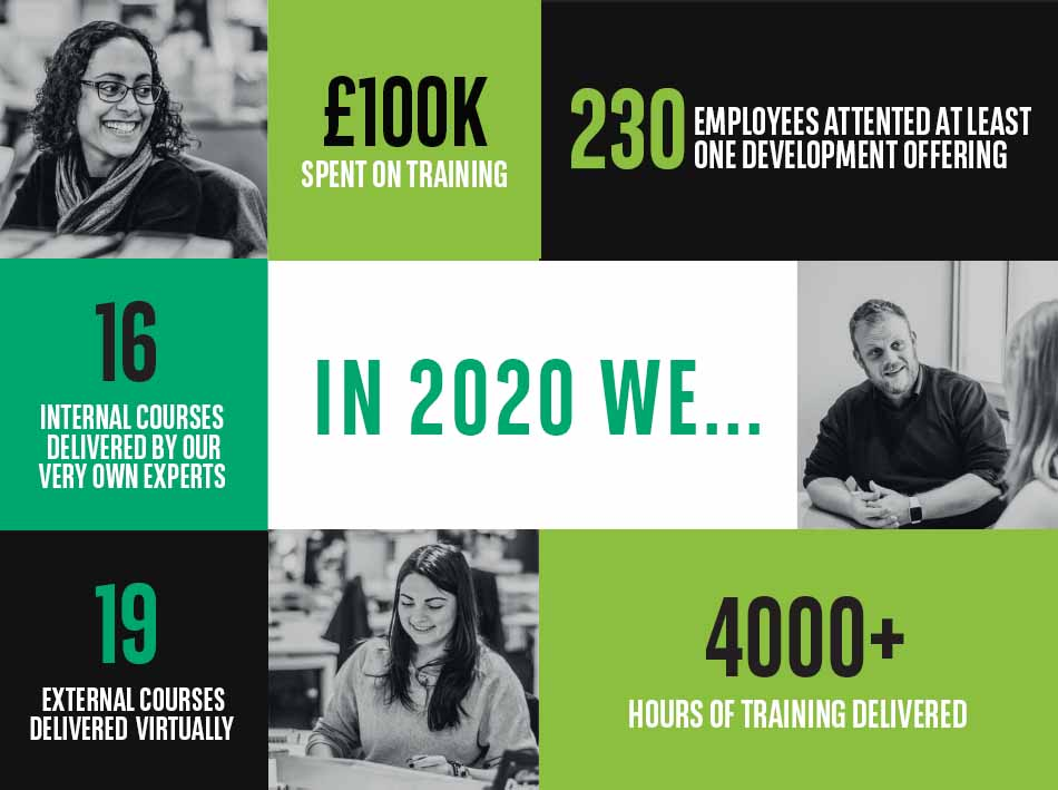 a learning company 2020 stats